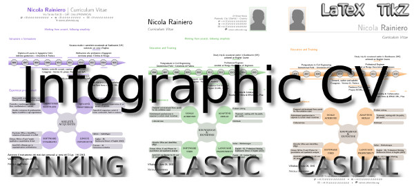 Two ideas for an infographic CV using LaTeX and TikZ | Rainnic in ...