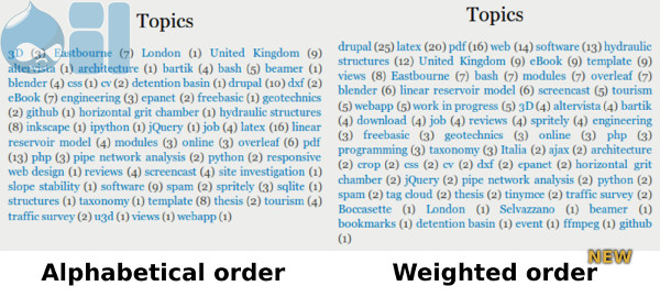 A tag cloud ordered by weight for Drupal using Views and Taxonomy
