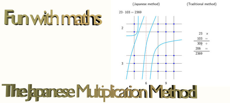The Japanese method: do multiplication with fun