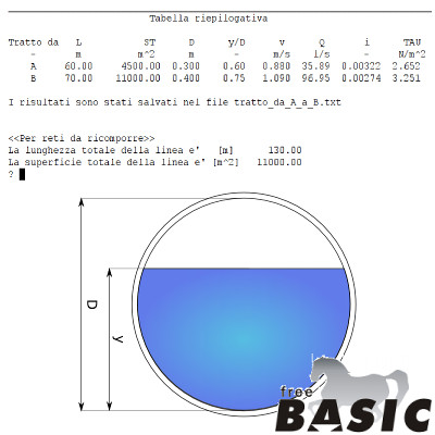 Software in freeBASIC that calculates line by line the suitable diameter for a given sewer system, using the linear reservoir model