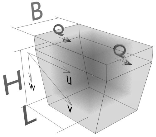 Ideal schematization of a horizontal grit chamber