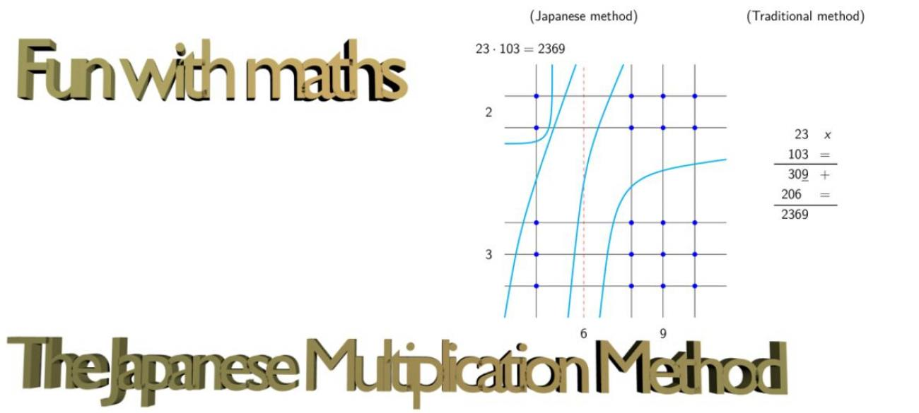 The Japanese method: do multiplications with fun