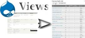Popular content in Drupal with Views