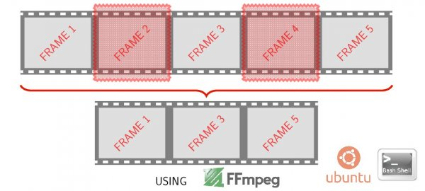 How to cut and join a MP4 video in four steps using ffmpeg