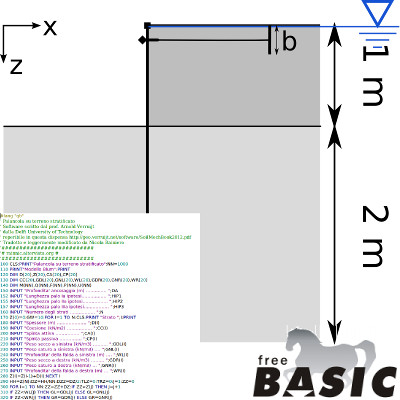A freeBASIC Software to calculate the lengths of a sheet pile wall in a layered soil
