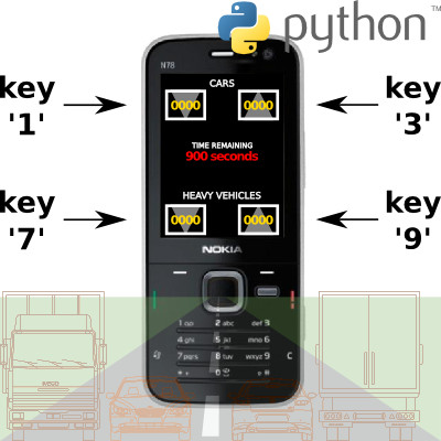 A traffic surveys app in Python, available for Symbian 60v3