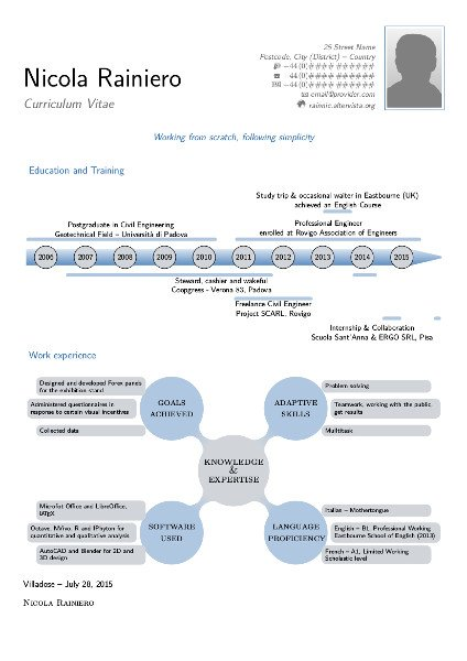 an example of a latex infographic cv - Latex Cv Template