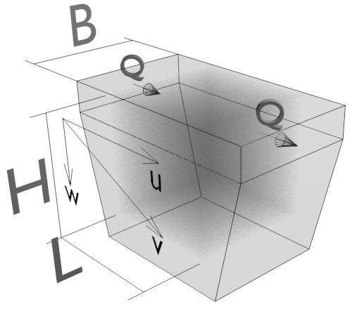 Schema ideale di un dissabbiatore longitudinale