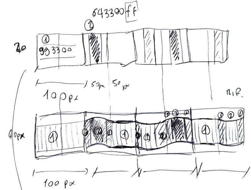 Schizzo utile per realizzare l'animazione di una tenda con Spritely