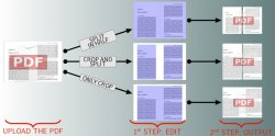 Infographic: Crop and split a PDF online just editing a quick template in LaTeX