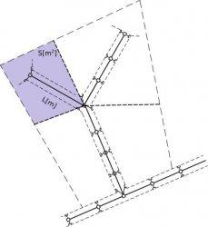 Schema di una rete di acque bianche